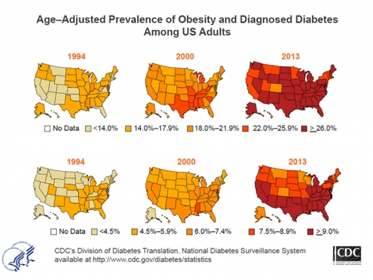 Fifty Percent Of Americans Suffer From Silent Killer Diabesity - Us obesity map 2015